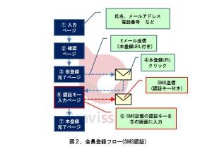 記事の図002