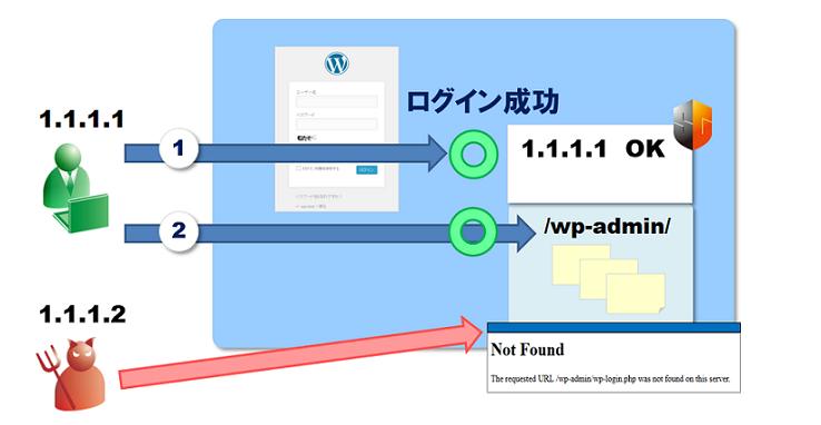 jp_adminpage_filter